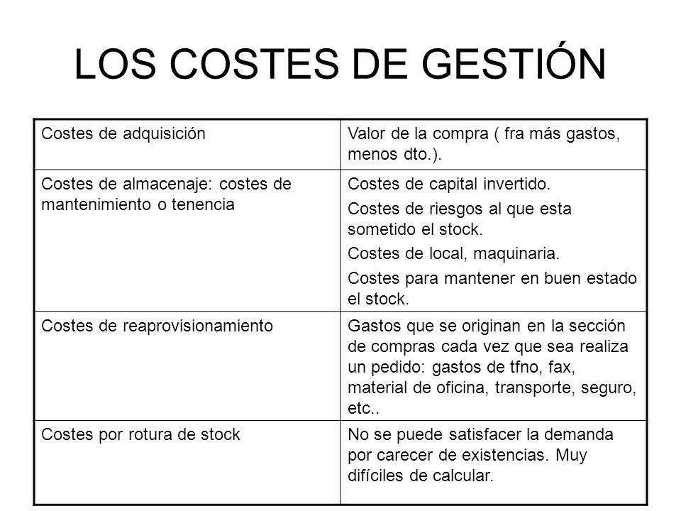 LOS COSTES DE GESTIÓN Costes de adquisiciónValor de la compra ( fra más gastos, menos dto.). Costes de almacenaje: costes de mantenimiento o tenencia