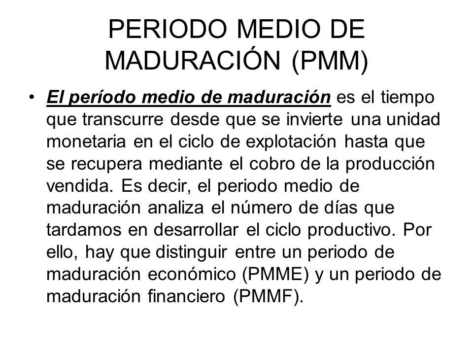 PERIODO MEDIO DE MADURACIÓN (PMM) El período medio de maduración es el tiempo que transcurre desde que se invierte una unidad monetaria en el ciclo de