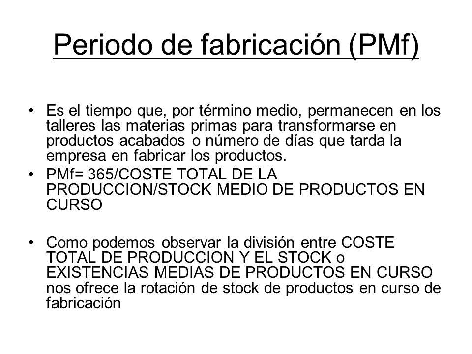 Periodo de fabricación (PMf) Es el tiempo que, por término medio, permanecen en los talleres las materias primas para transformarse en productos acaba