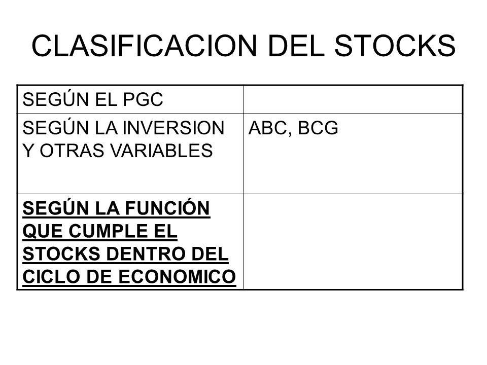 CLASIFICACION DEL STOCKS SEGÚN EL PGC SEGÚN LA INVERSION Y OTRAS VARIABLES ABC, BCG SEGÚN LA FUNCIÓN QUE CUMPLE EL STOCKS DENTRO DEL CICLO DE ECONOMIC