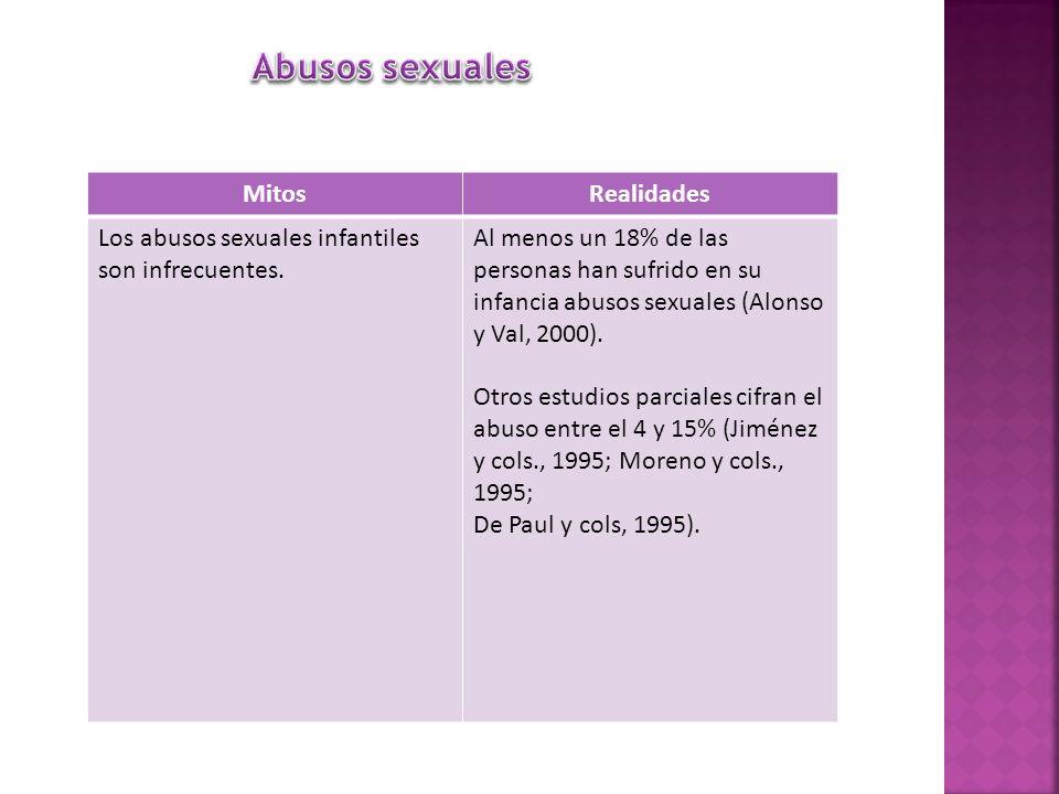 MitosRealidades Los abusos sexuales infantiles son infrecuentes. Al menos un 18% de las personas han sufrido en su infancia abusos sexuales (Alonso y