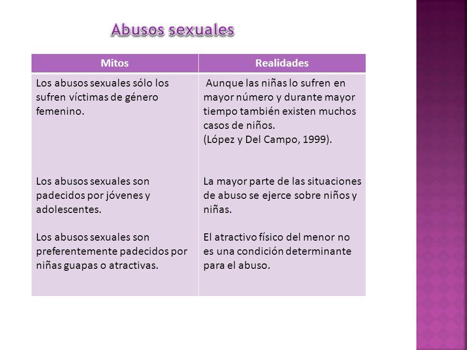 MitosRealidades Los abusos sexuales sólo los sufren víctimas de género femenino. Los abusos sexuales son padecidos por jóvenes y adolescentes. Los abu
