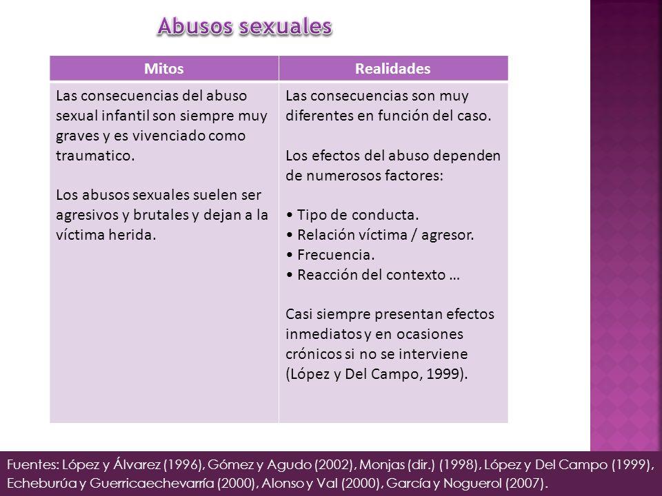 MitosRealidades Las consecuencias del abuso sexual infantil son siempre muy graves y es vivenciado como traumatico. Los abusos sexuales suelen ser agr