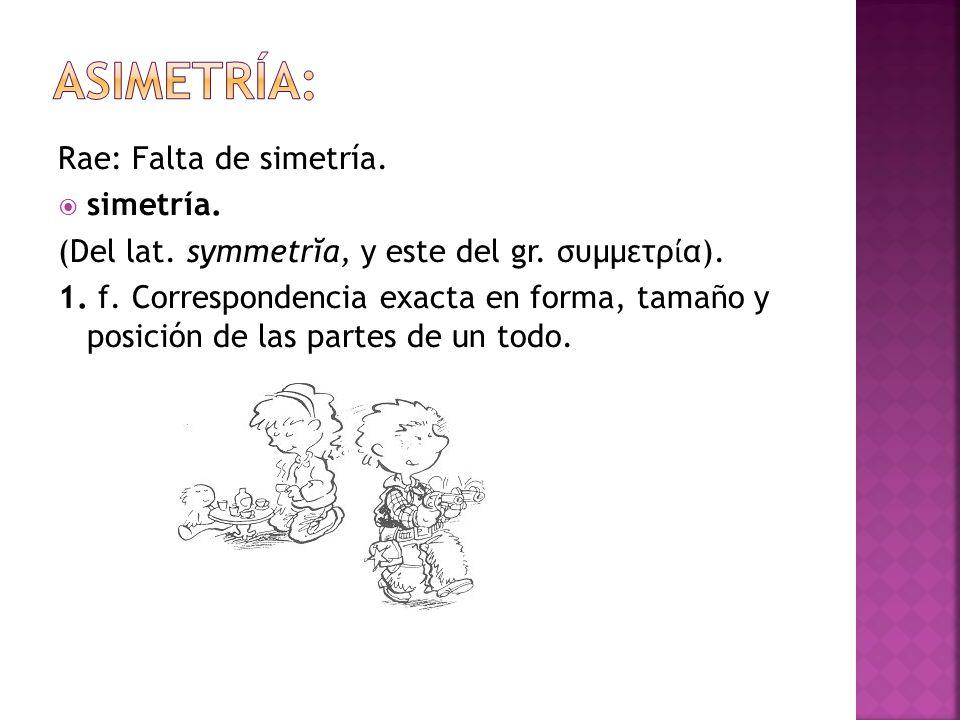 Rae: Falta de simetría. simetría. (Del lat. symmetrĭa, y este del gr. συμμετρ α). 1. f. Correspondencia exacta en forma, tamaño y posición de las part