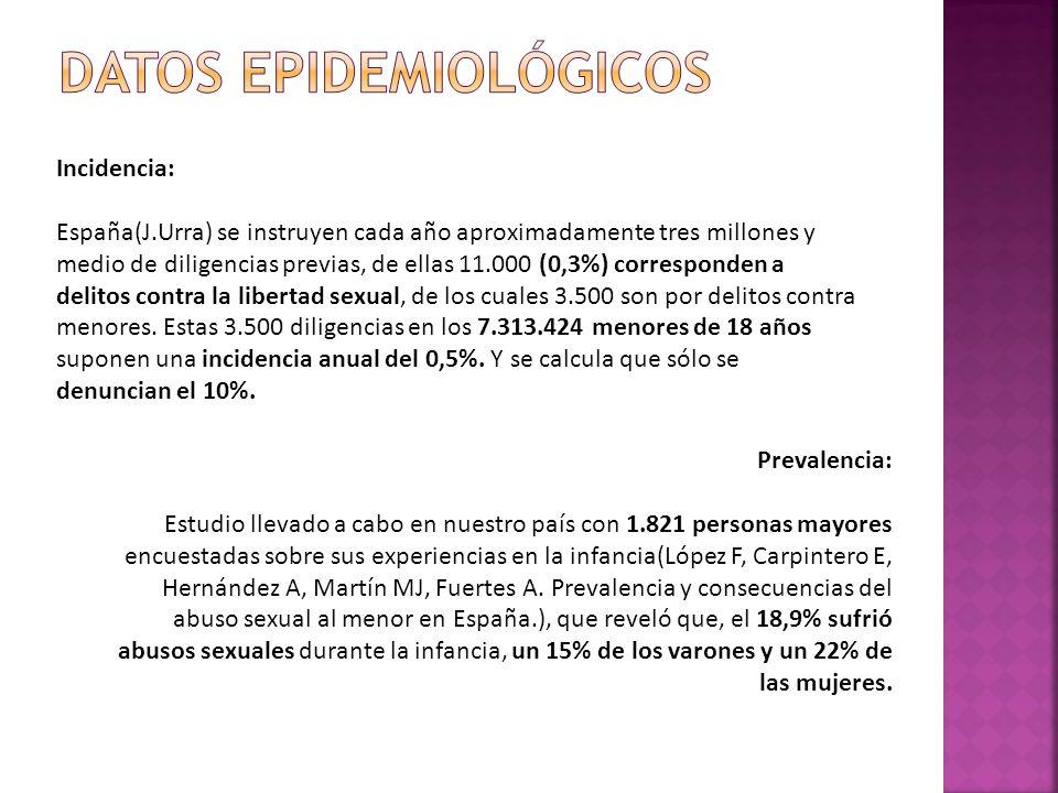Incidencia: España(J.Urra) se instruyen cada año aproximadamente tres millones y medio de diligencias previas, de ellas 11.000 (0,3%) corresponden a d