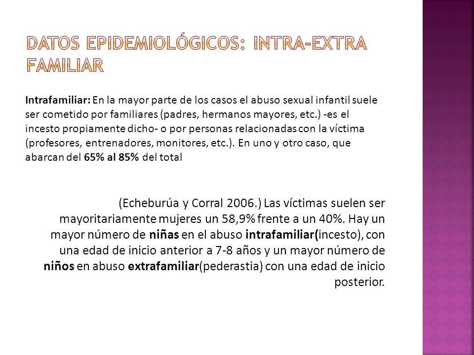 (Echeburúa y Corral 2006.) Las víctimas suelen ser mayoritariamente mujeres un 58,9% frente a un 40%. Hay un mayor número de niñas en el abuso intrafa