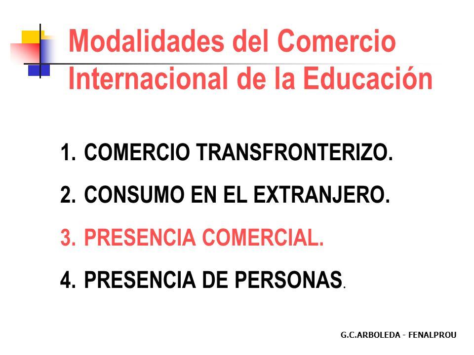 G.C.ARBOLEDA - FENALPROU Modalidades del Comercio Internacional de la Educación 1.COMERCIO TRANSFRONTERIZO.