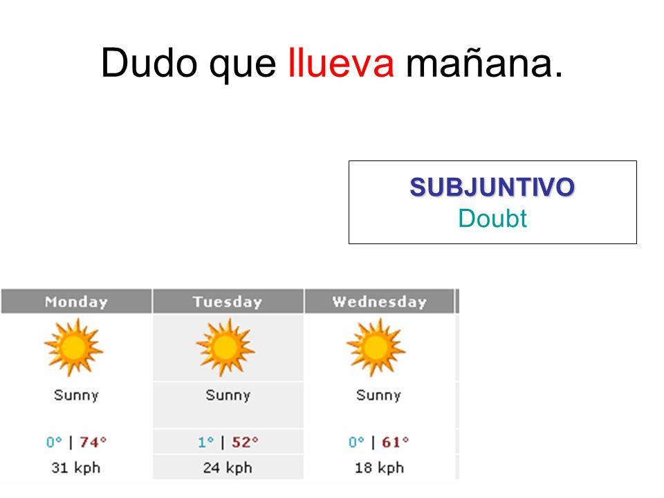 Dudo que llueva mañana. SUBJUNTIVO Doubt