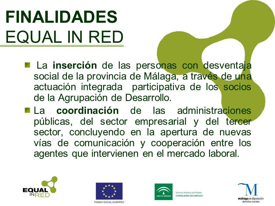 FINALIDADES EQUAL IN RED La inserción de las personas con desventaja social de la provincia de Málaga, a través de una actuación integrada participativa de los socios de la Agrupación de Desarrollo.