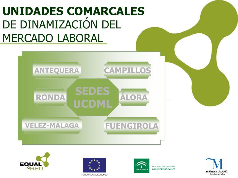 UNIDADES COMARCALES DE DINAMIZACIÓN DEL MERCADO LABORAL ÁLORA ANTEQUERA CAMPILLOS RONDA VELEZ-MÁLAGA FUENGIROLA SEDES UCDML