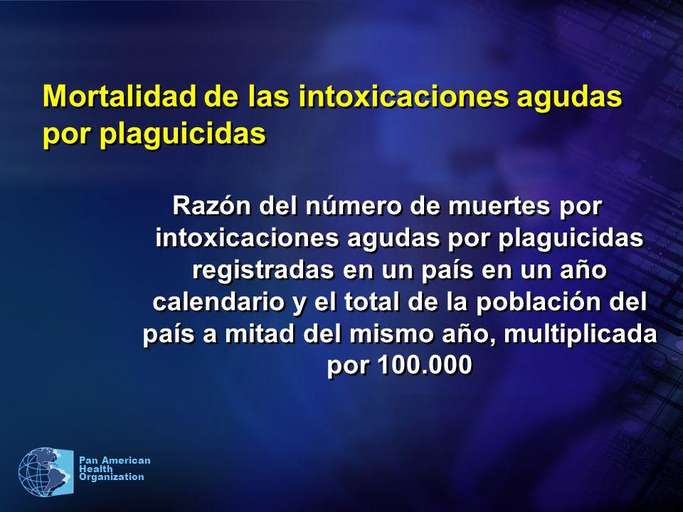 10 Pan American Health Organization Mortalidad de las intoxicaciones agudas por plaguicidas Razón del número de muertes por intoxicaciones agudas por