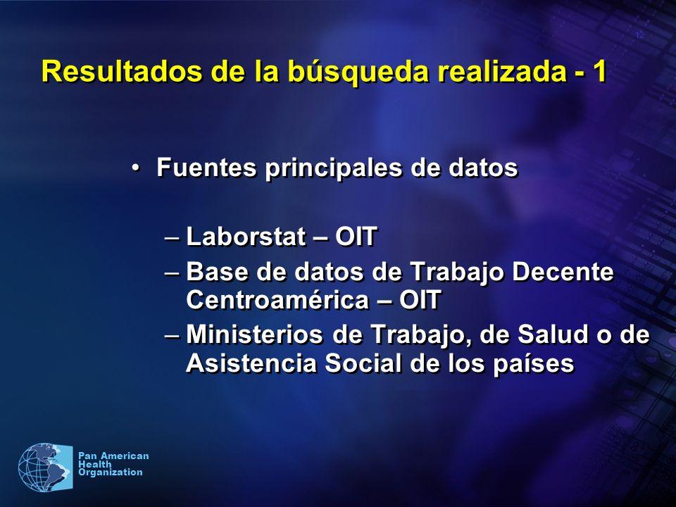 12 Pan American Health Organization Resultados de la búsqueda realizada - 1 Fuentes principales de datos –Laborstat – OIT –Base de datos de Trabajo De