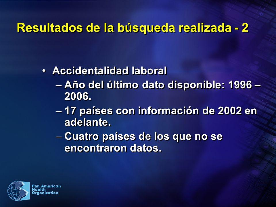 13 Pan American Health Organization Resultados de la búsqueda realizada - 2 Accidentalidad laboral –Año del último dato disponible: 1996 – 2006. –17 p