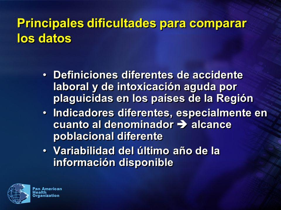 15 Pan American Health Organization Principales dificultades para comparar los datos Definiciones diferentes de accidente laboral y de intoxicación ag