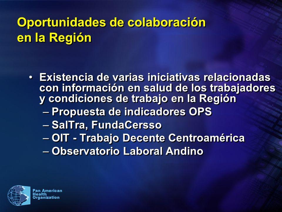 16 Pan American Health Organization Oportunidades de colaboración en la Región Existencia de varias iniciativas relacionadas con información en salud