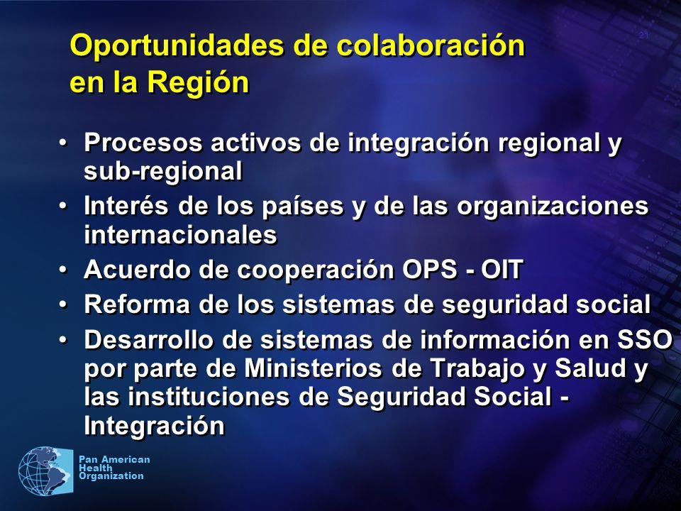 21 Pan American Health Organization Oportunidades de colaboración en la Región Procesos activos de integración regional y sub-regional Interés de los