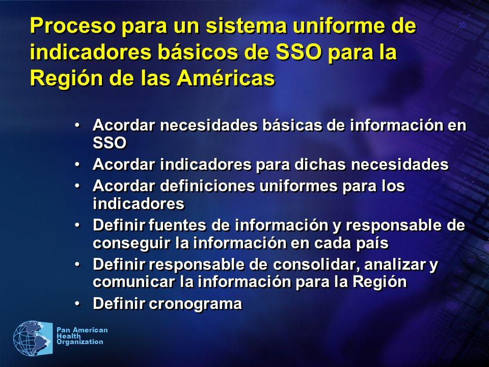 22 Pan American Health Organization Proceso para un sistema uniforme de indicadores básicos de SSO para la Región de las Américas Acordar necesidades