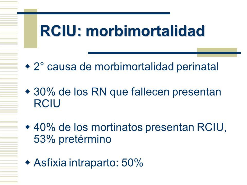 RCIU: morbimortalidad 2° causa de morbimortalidad perinatal 30% de los RN que fallecen presentan RCIU 40% de los mortinatos presentan RCIU, 53% pretér