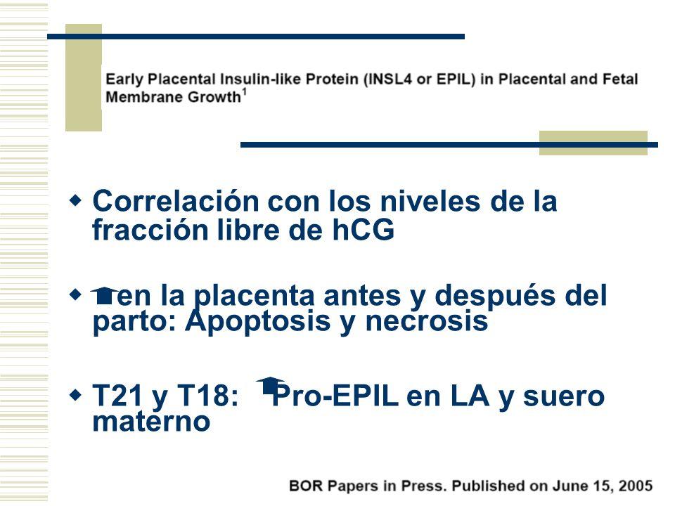 Correlación con los niveles de la fracción libre de hCG en la placenta antes y después del parto: Apoptosis y necrosis T21 y T18: Pro-EPIL en LA y sue
