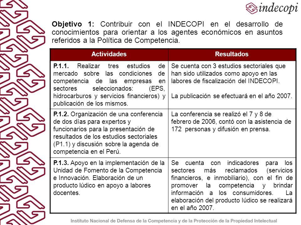 ActividadesResultados P.1.4.