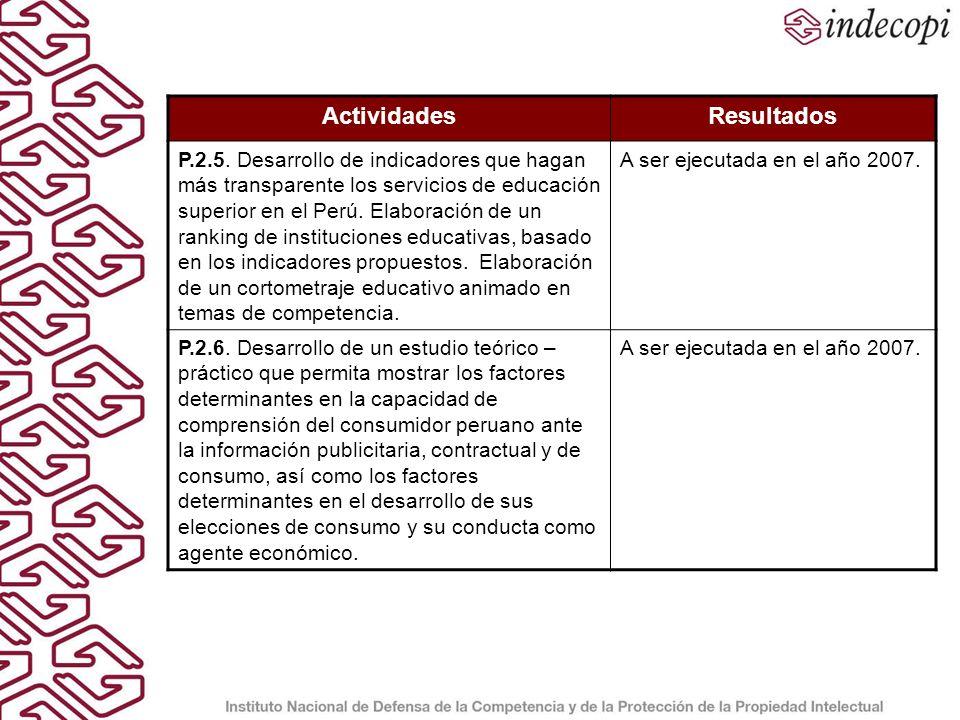ActividadesResultados P.3.1.