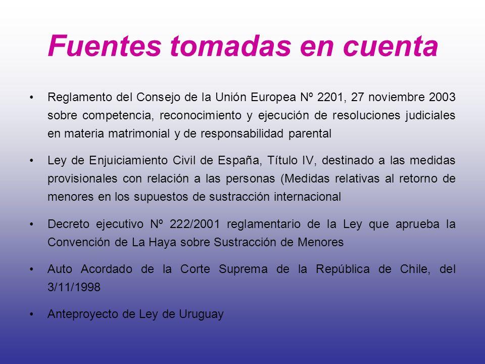 Fuentes tomadas en cuenta Reglamento del Consejo de la Unión Europea Nº 2201, 27 noviembre 2003 sobre competencia, reconocimiento y ejecución de resol