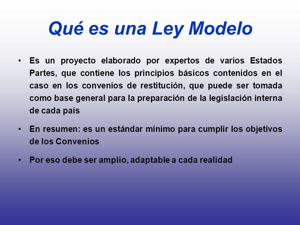 Qué es una Ley Modelo Es un proyecto elaborado por expertos de varios Estados Partes, que contiene los principios básicos contenidos en el caso en los