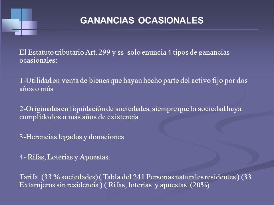 BENEFICIO DE AUDITORIA - Inflaciòn 2.00% CONCEPTOS DEC REN 2008 DR 2009 59. Impuesto neto de renta10,000,00011,000,000 60. Imptode ganancias ocas.0 61