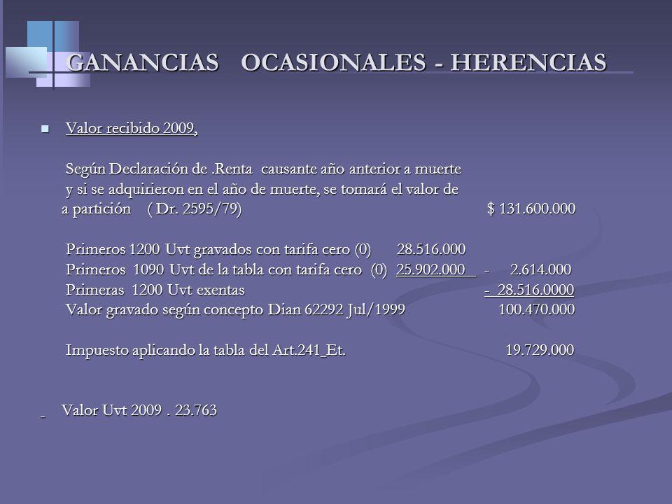 HERENCIAS – ART. 307 ET Taller liquidación de herencias Taller liquidación de herencias Art. 307 Et. Sin perjuicio de las primeras 1200 UVT gravadas c