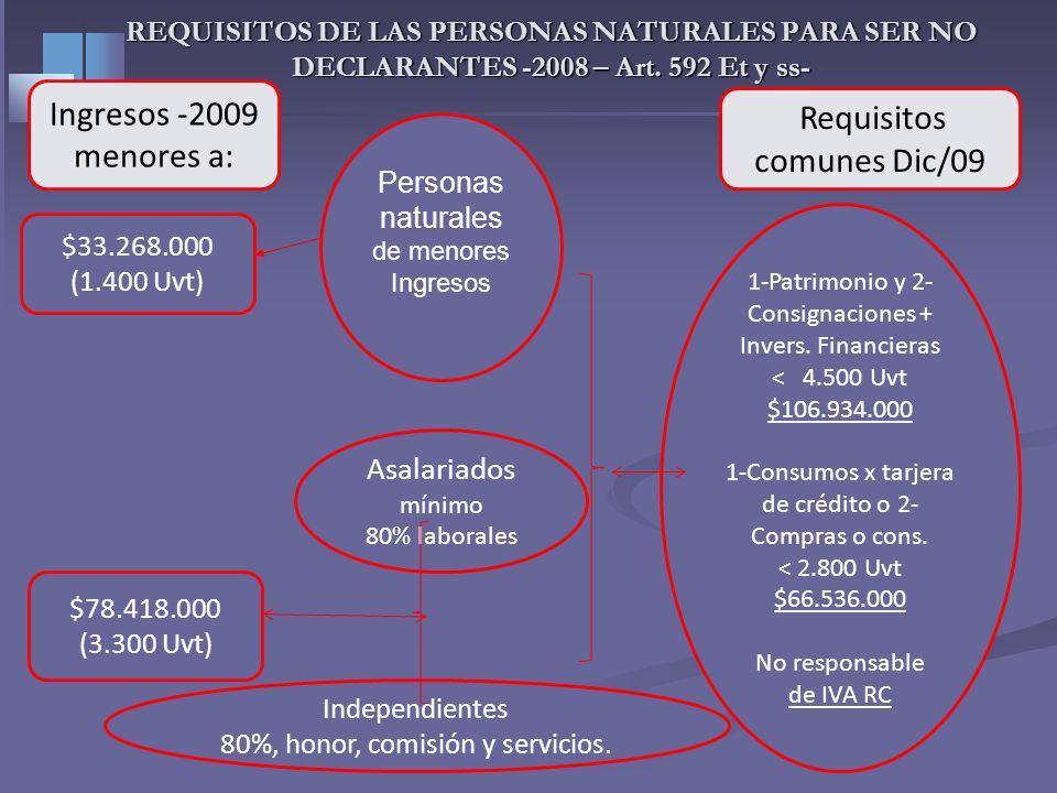 SUJETOS PASIVOS CONTRIBUYENTES DEL REGIMEN GENERAL Obligados a declarar renta- Art 591 Et. Por regla general todos los contribuyentes están obligados