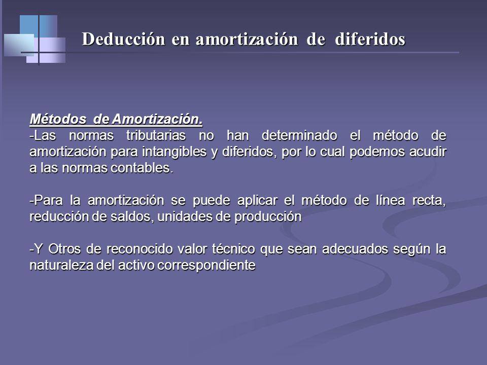 Intangibles Costos y deducciones A.279-75Et: Propiedad industrial, literaria, artística ( patentes, marca, derechos de autor, wood will) En relación c
