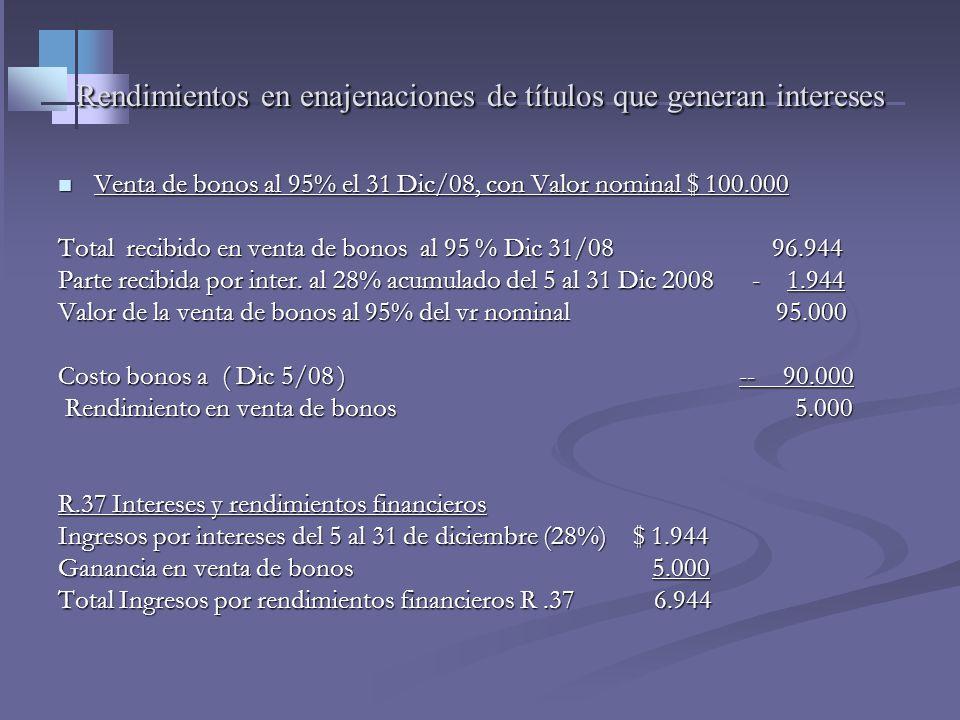 Grupo 12 Inversiones - Fecha de compra Dic.05 del 2008; Fecha de Emisión Nov.. 01 del 2008 Fecha de Redención Nov.. 01 del 2009 Ingresos – Art. 271 In