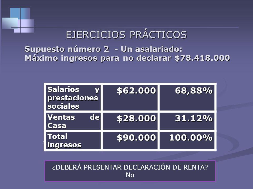 17 EJERCICIOS PRÁCTICOS Supuesto número 1: Un asalariado: Máximo ingresos para no declarar 78418.000 Salarios y prestaciones sociales $37.79653,84% Ar