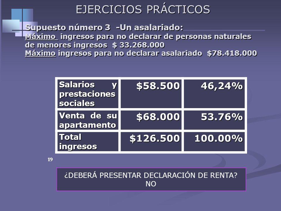 18 EJERCICIOS PRÁCTICOS Supuesto número 2 - Un asalariado: Máximo ingresos para no declarar $78.418.000 Salarios y prestaciones sociales $62.00068,88%