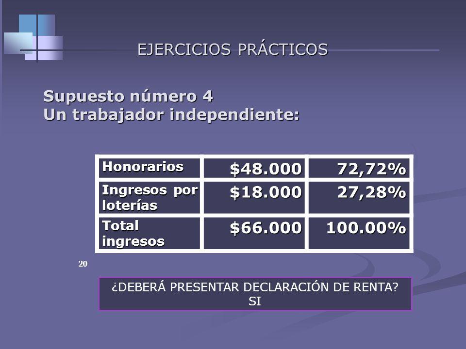 19 EJERCICIOS PRÁCTICOS Supuesto número 3 -Un asalariado: Máximo ingresos para no declarar de personas naturales de menores ingresos $ 33.268.000 Máxi