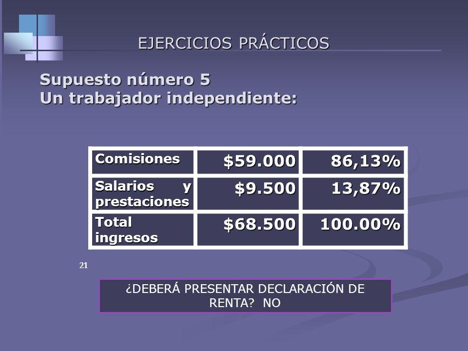 20 EJERCICIOS PRÁCTICOS Supuesto número 4 Un trabajador independiente: Honorarios$48.00072,72% Ingresos por loterías $18.00027,28% Total ingresos $66.