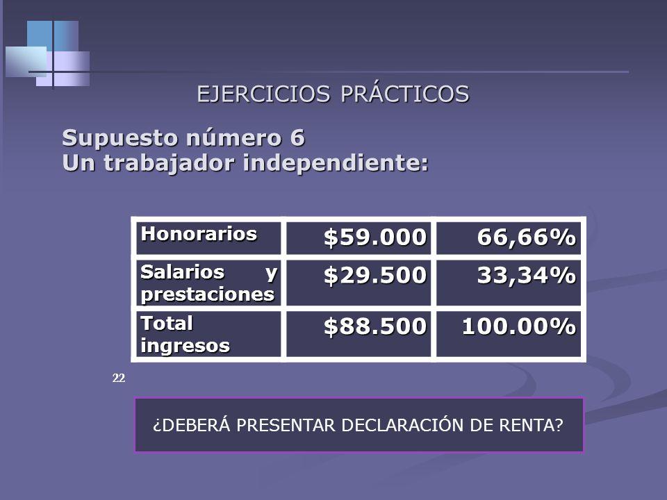 21 EJERCICIOS PRÁCTICOS Supuesto número 5 Un trabajador independiente: Comisiones$59.00086,13% Salarios y prestaciones $9.50013,87% Total ingresos $68