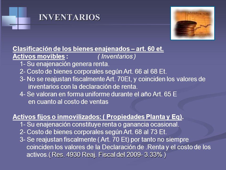 DEUDA MANIFIESTAMENTE PERDIDA O SIN VALOR: (ART.146.ET) Conclusiones Conclusiones En la práctica las cuentas con clientes de profesionales independien