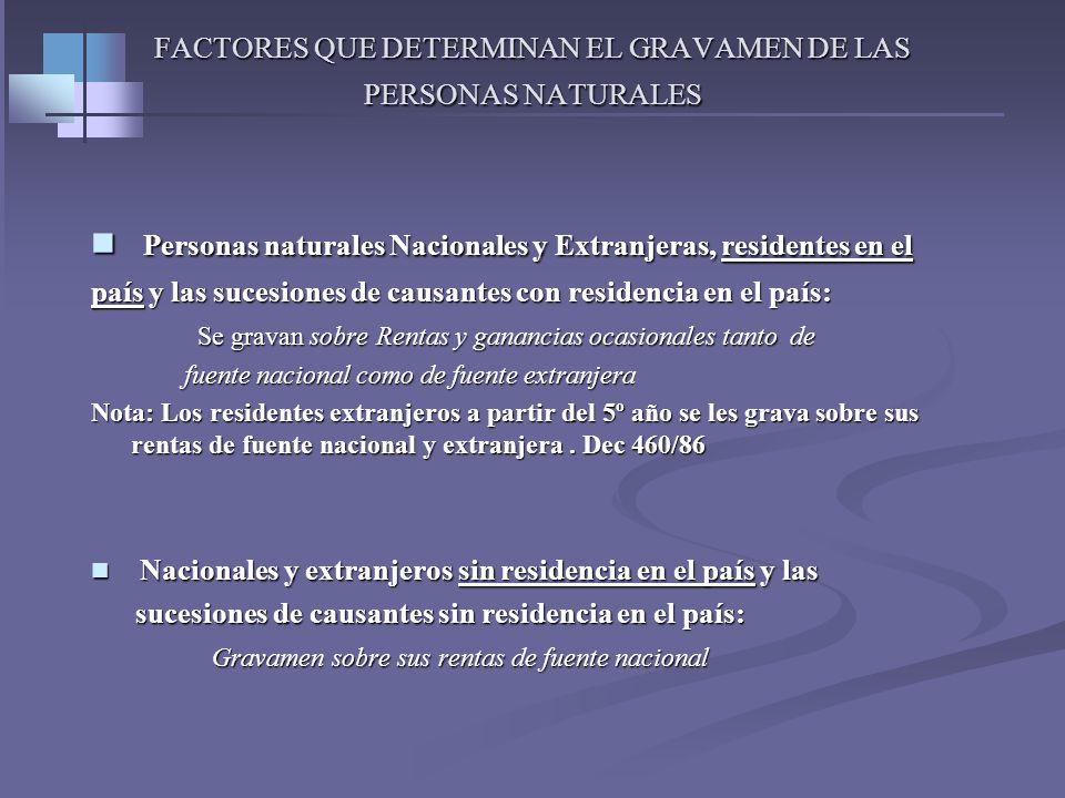 Estatuto Personal El término familia debe entenderse como el núcleo humano constituido en los términos de la Constitución Política y leyes colombianas