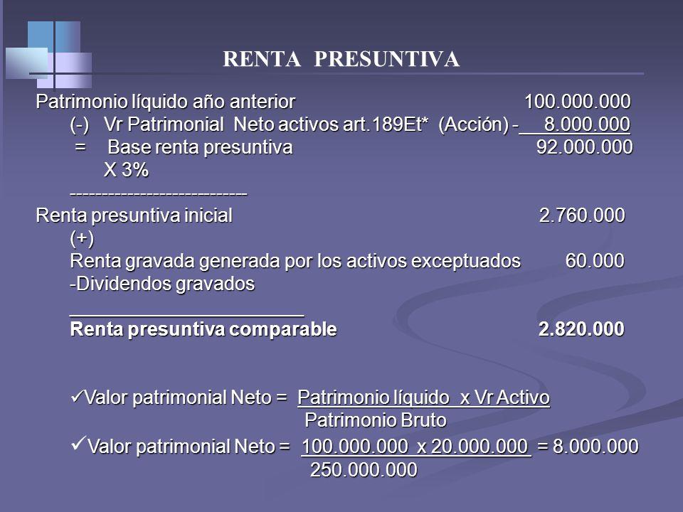 RENTA PRESUNTIVA Renta presuntiva Art. 188 Et y ss Presunción de que la renta del contribuyente no es inferior al 3% de su patrimonio líquido en el úl