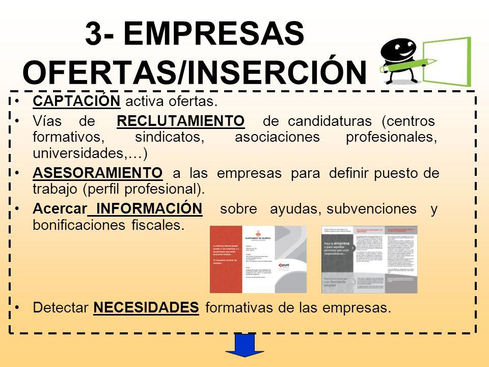 A- Búsqueda empleo por Internet: –Abrir cta. correo –Consultar portales y bolsas empleo –Inscripción ofertas empleo –Redes sociales B- Manejo Agenda B