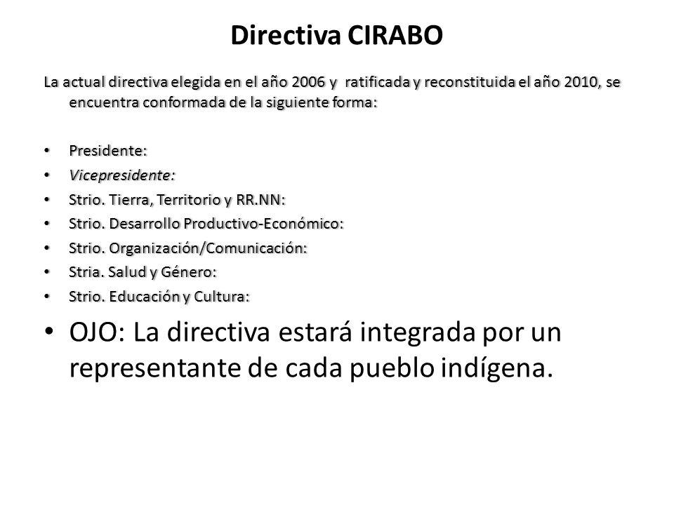 Directiva CIRABO La actual directiva elegida en el año 2006 y ratificada y reconstituida el año 2010, se encuentra conformada de la siguiente forma: Presidente: Presidente: Vicepresidente: Vicepresidente: Strio.