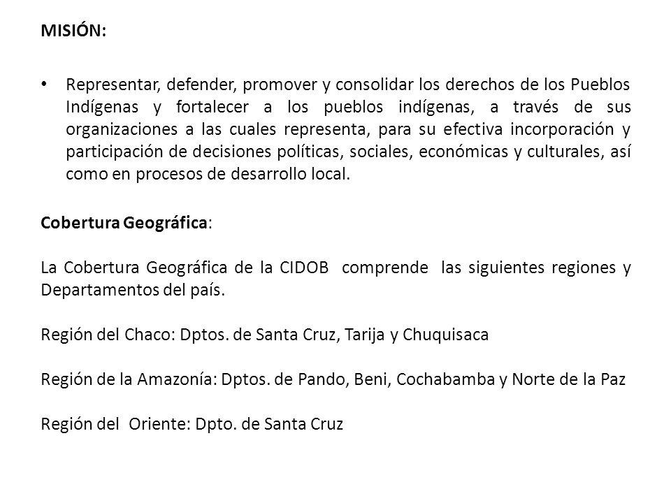 ORGANIZACIONES AFILIADAS CPIB Central de Pueblos Indígenas del Beni.