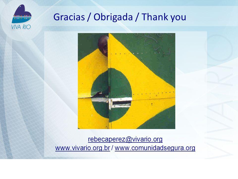 Gracias / Obrigada / Thank you rebecaperez@vivario.org www.vivario.org.br / www.comunidadsegura.org