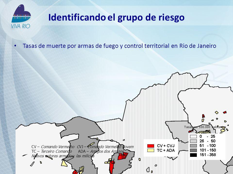 Definiciones Rio de Janeiro Sierra Leona