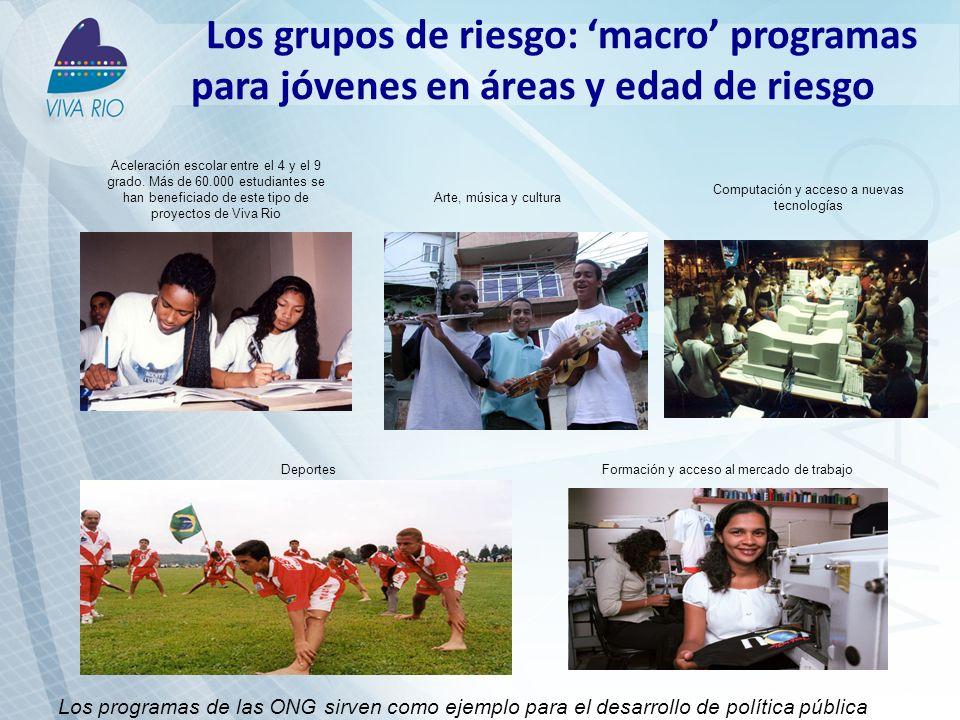 Los grupos de riesgo: macro programas para jóvenes en áreas y edad de riesgo Aceleración escolar entre el 4 y el 9 grado.