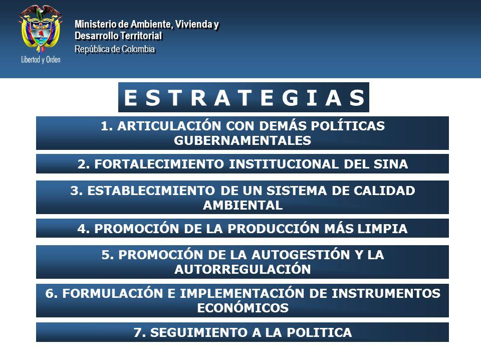 Ministerio de Ambiente, Vivienda y Desarrollo Territorial República de Colombia Ministerio de Ambiente, Vivienda y Desarrollo Territorial República de Colombia ARTICULACIÓN CON DEMÁS POLITICAS GUBERNAMENTALES 1.