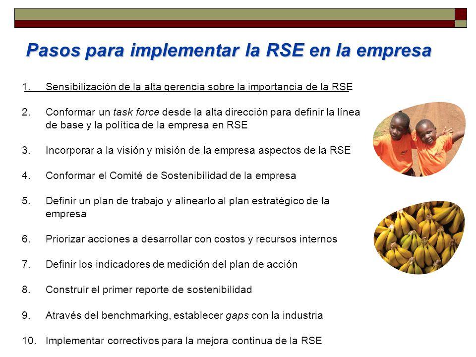 Sensibilización de la alta gerencia sobre la importancia de la RSE Conformar un task force desde la alta dirección para definir la línea de base y la