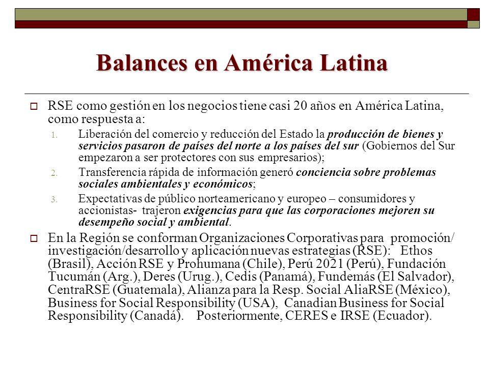 RSE como gestión en los negocios tiene casi 20 años en América Latina, como respuesta a: 1. Liberación del comercio y reducción del Estado la producci