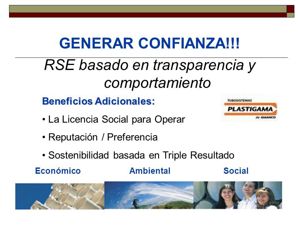GENERAR CONFIANZA!!! RSE basado en transparencia y comportamiento Beneficios Adicionales: La Licencia Social para Operar Reputación / Preferencia Sost